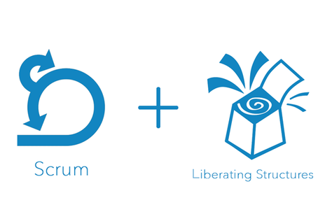 Liberating Struture và Scrum
